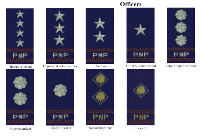 pnp ranks and insignia Police Commissioned Officers