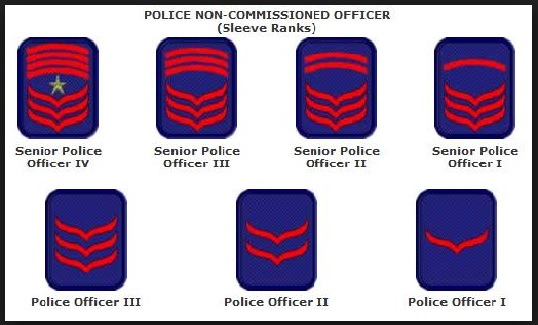 pnp ranks and insignia Police Non-Commissioned Officers