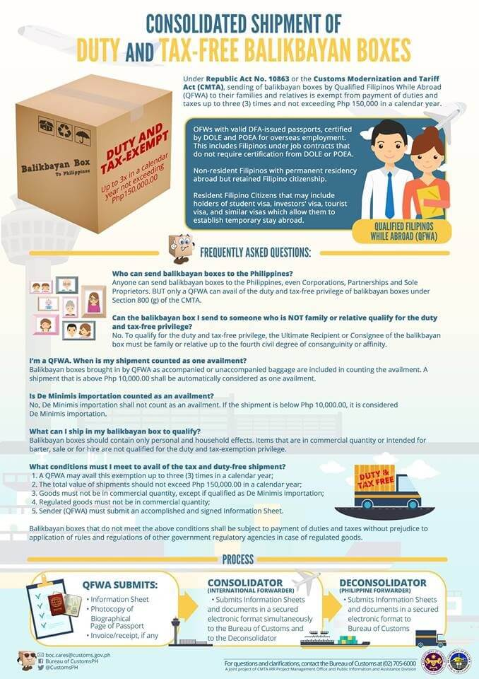 New Guidelines in Sending Balikbayan Box to the Philippines