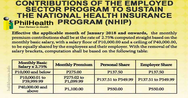 Updated-Philhealth-Contribution-Table-2018