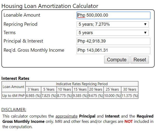 loan amortization or mortage loan calculator